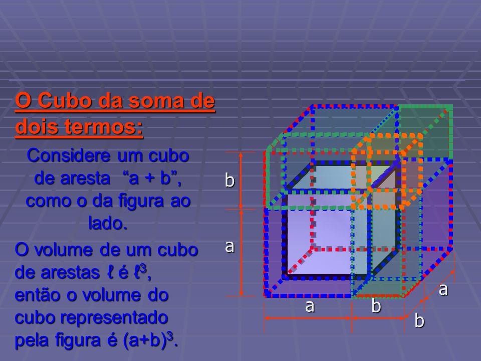 Considere um cubo de aresta a + b , como o da figura ao lado.
