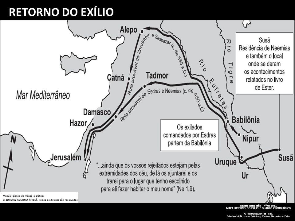 Retorno do exílio Manual bíblico de mapas e gráficos