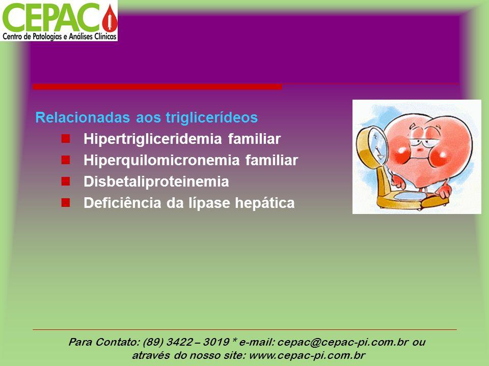 Relacionadas aos triglicerídeos Hipertrigliceridemia familiar
