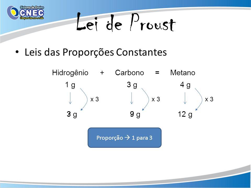 Lei de Proust Leis das Proporções Constantes
