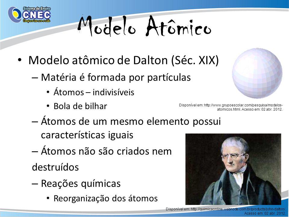 Modelo Atômico Modelo atômico de Dalton (Séc. XIX)