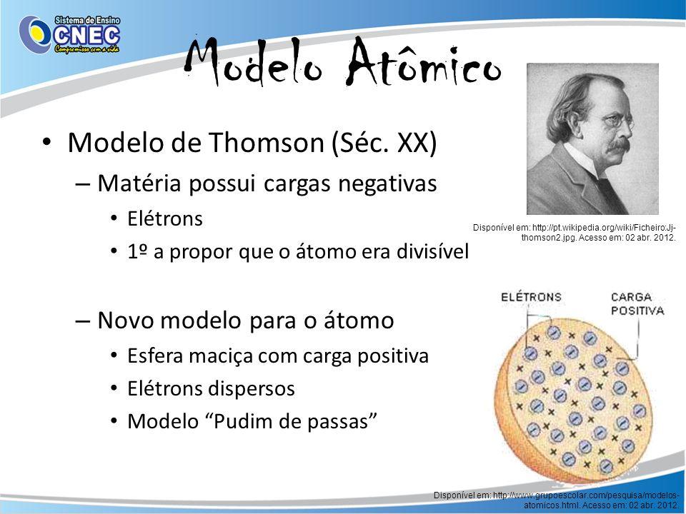 Modelo Atômico Modelo de Thomson (Séc. XX)