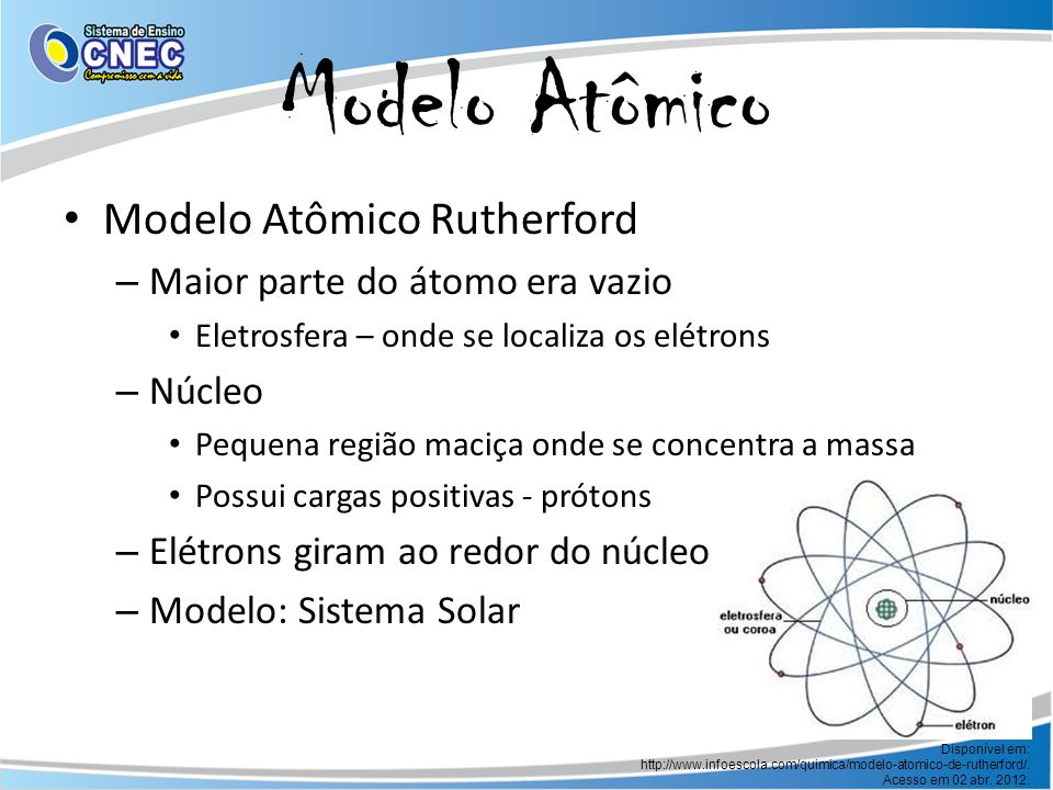 Modelo Atômico Modelo Atômico Rutherford