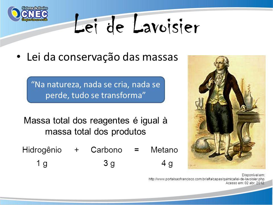 Lei de Lavoisier Lei da conservação das massas