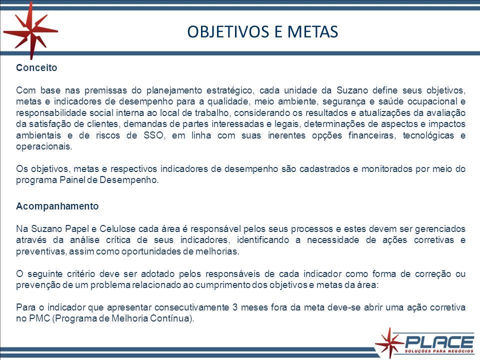 OBJETIVOS E METAS Conceito