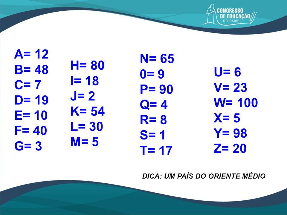 A= 12 N= 65 B= 48 H= 80 0= 9 C= 7 U= 6 I= 18 P= 90 D= 19 J= 2 V= 23