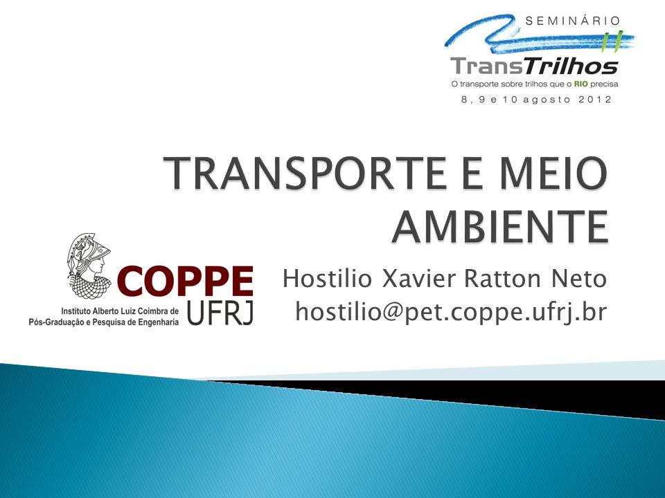 TRANSPORTE E MEIO AMBIENTE