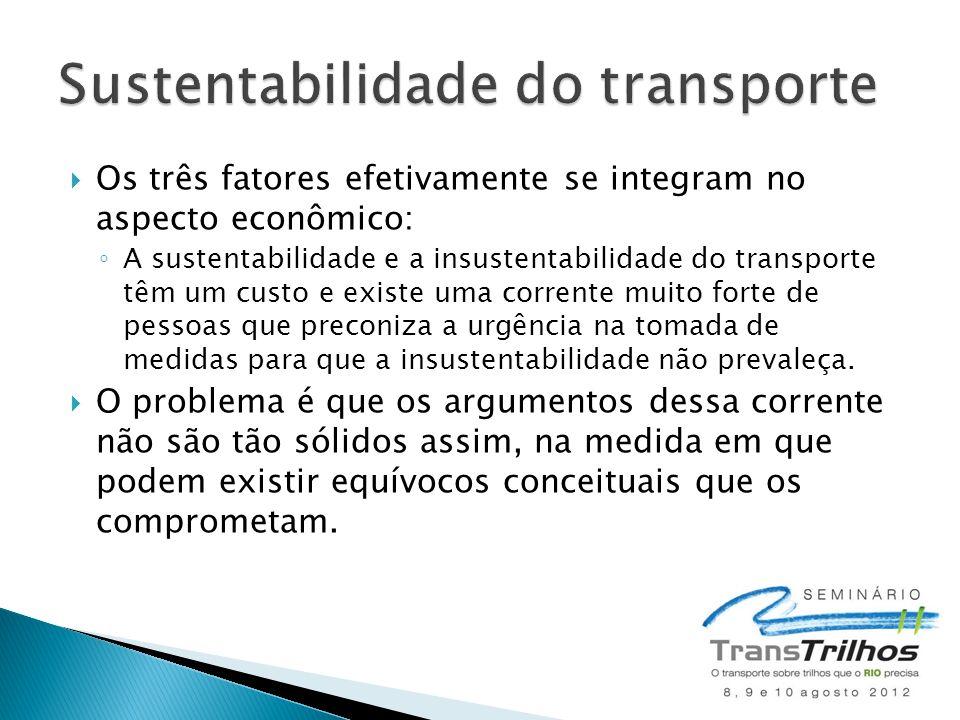 Sustentabilidade do transporte