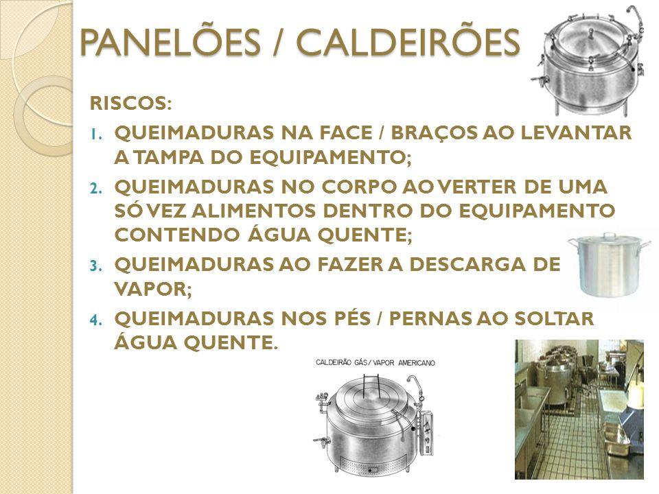 PANELÕES / CALDEIRÕES RISCOS: