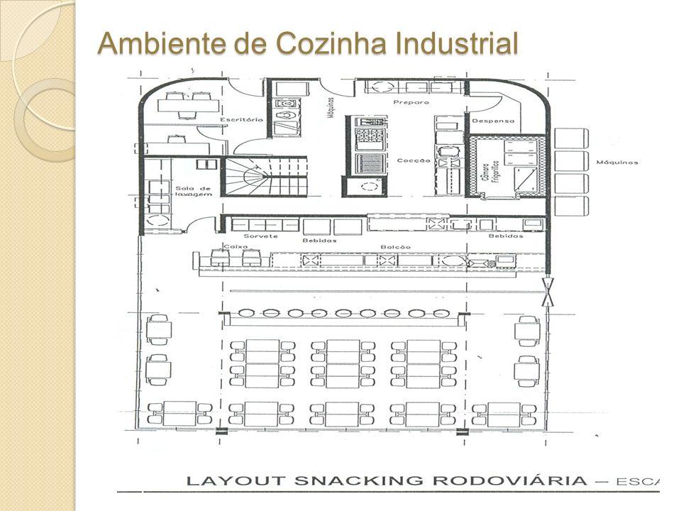 Ambiente de Cozinha Industrial