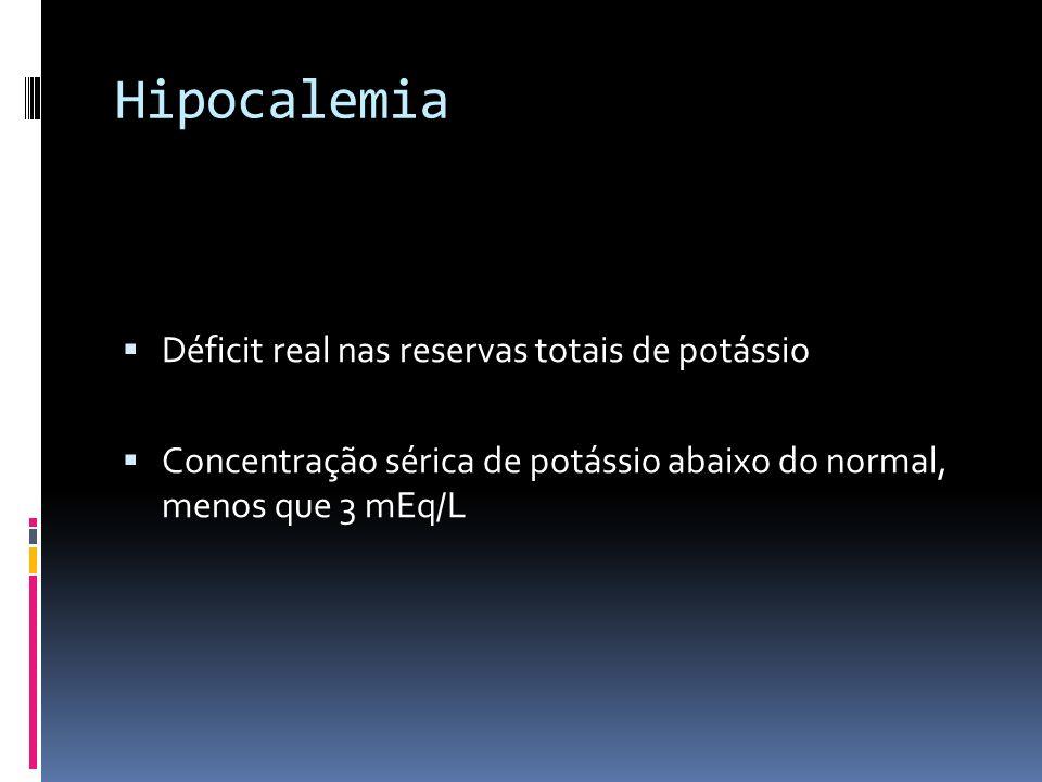 Hipocalemia Déficit real nas reservas totais de potássio
