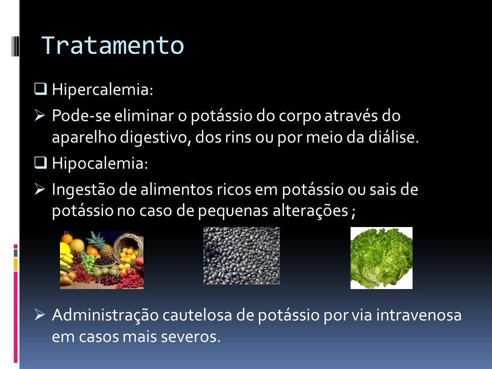 Tratamento Hipercalemia: