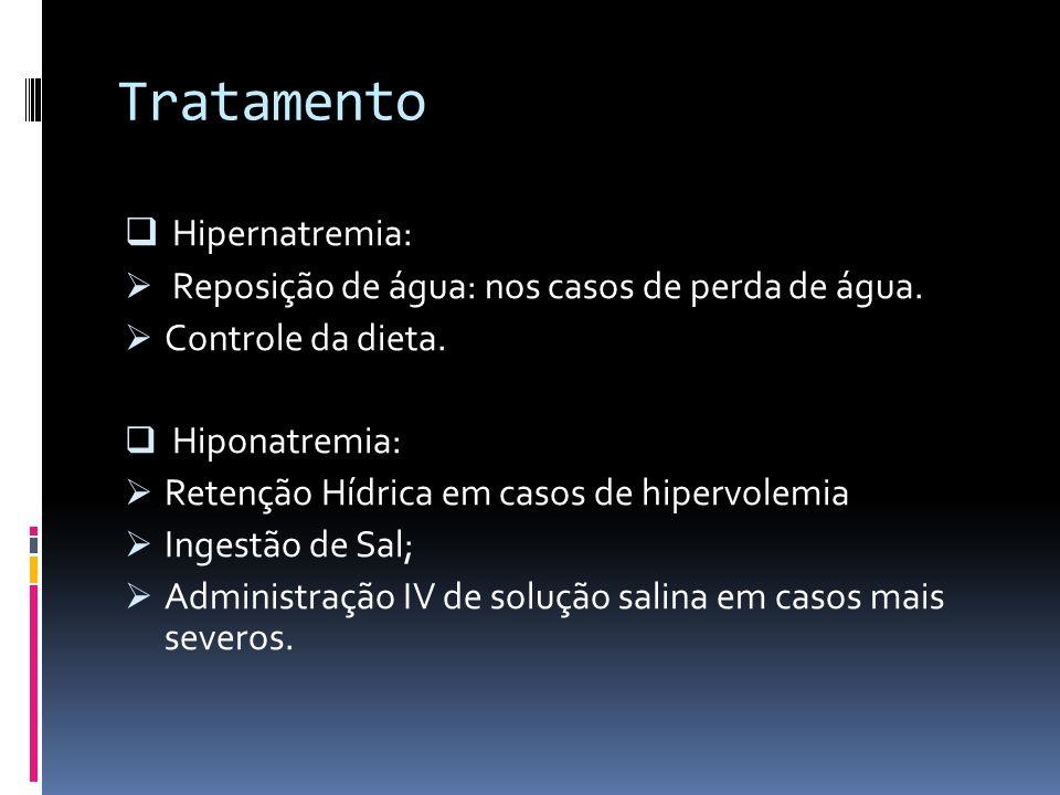 Tratamento Hipernatremia: