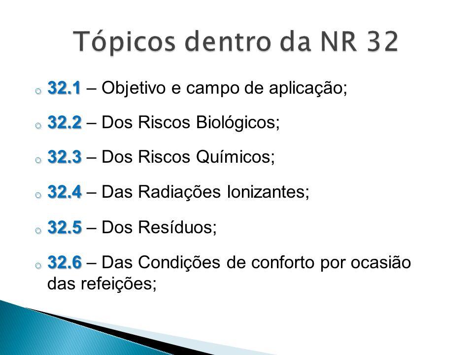 Tópicos dentro da NR 32 32.1 – Objetivo e campo de aplicação;
