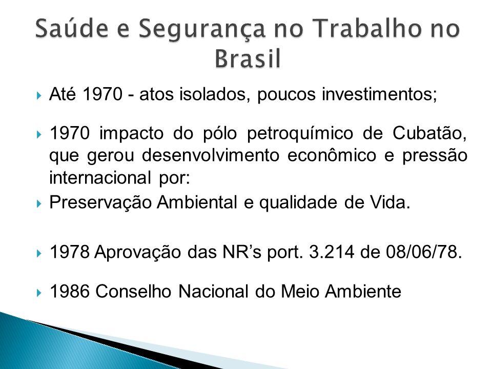 Saúde e Segurança no Trabalho no Brasil