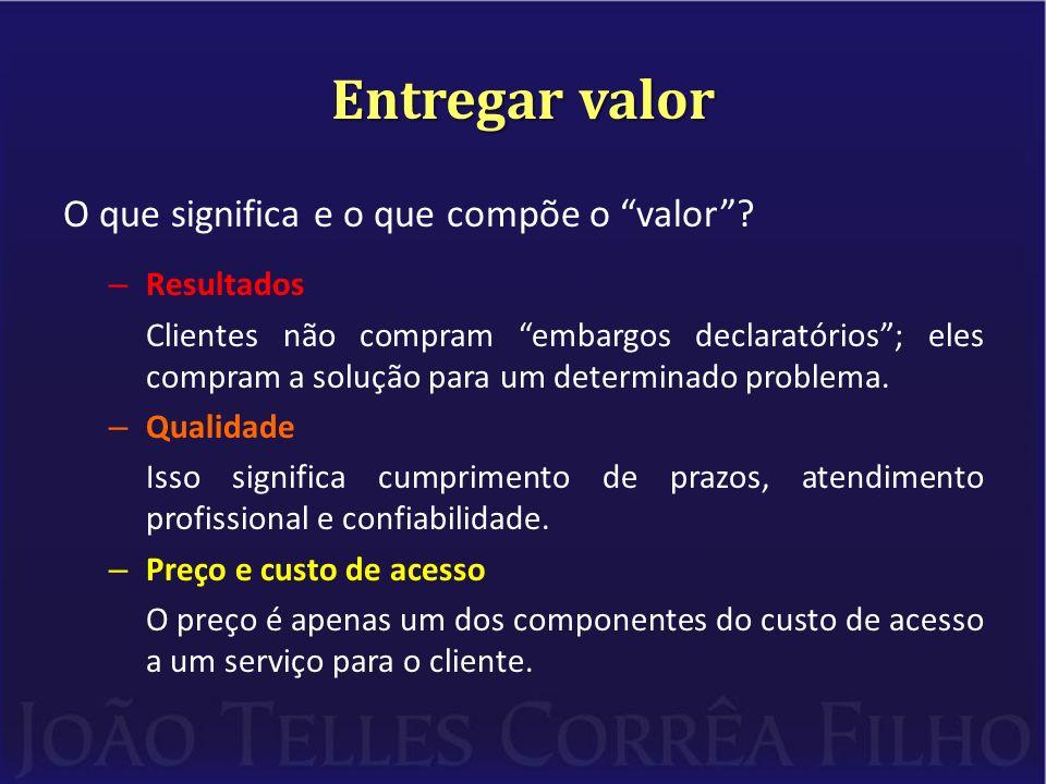Entregar valor O que significa e o que compõe o valor Resultados