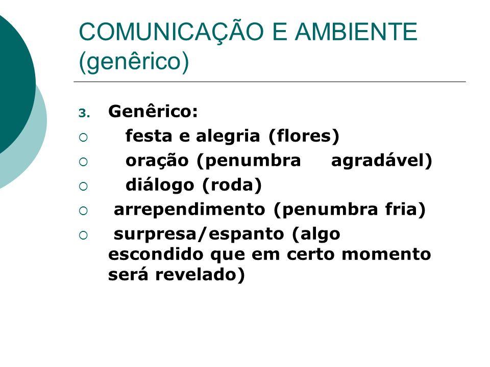 COMUNICAÇÃO E AMBIENTE (genêrico)