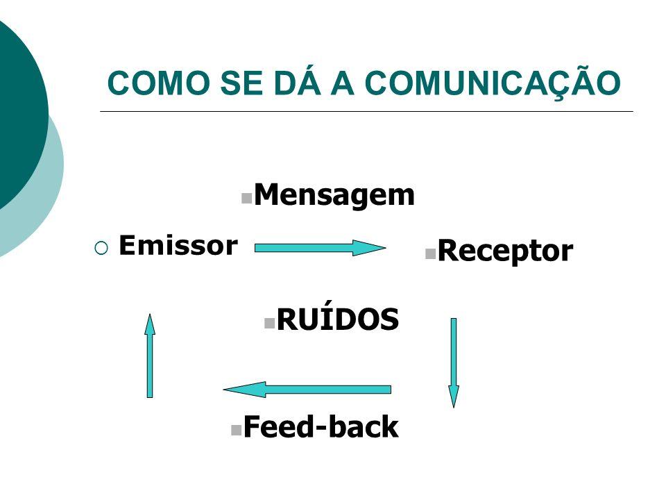 COMO SE DÁ A COMUNICAÇÃO