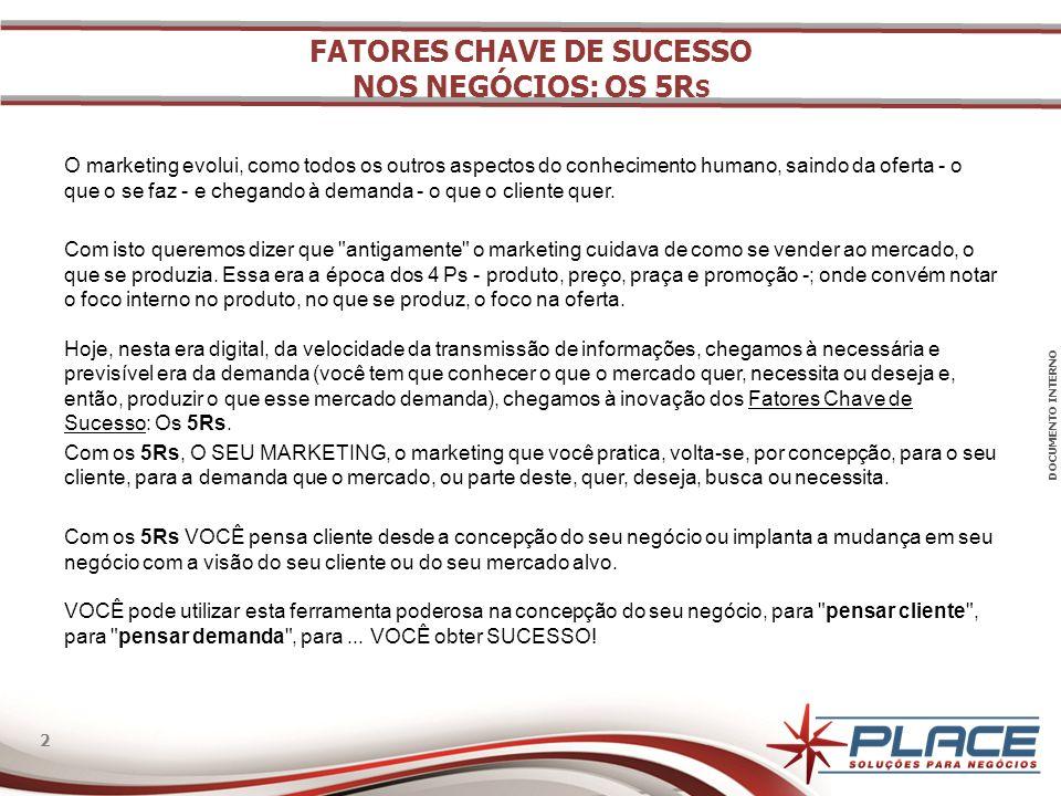FATORES CHAVE DE SUCESSO NOS NEGÓCIOS: OS 5Rs
