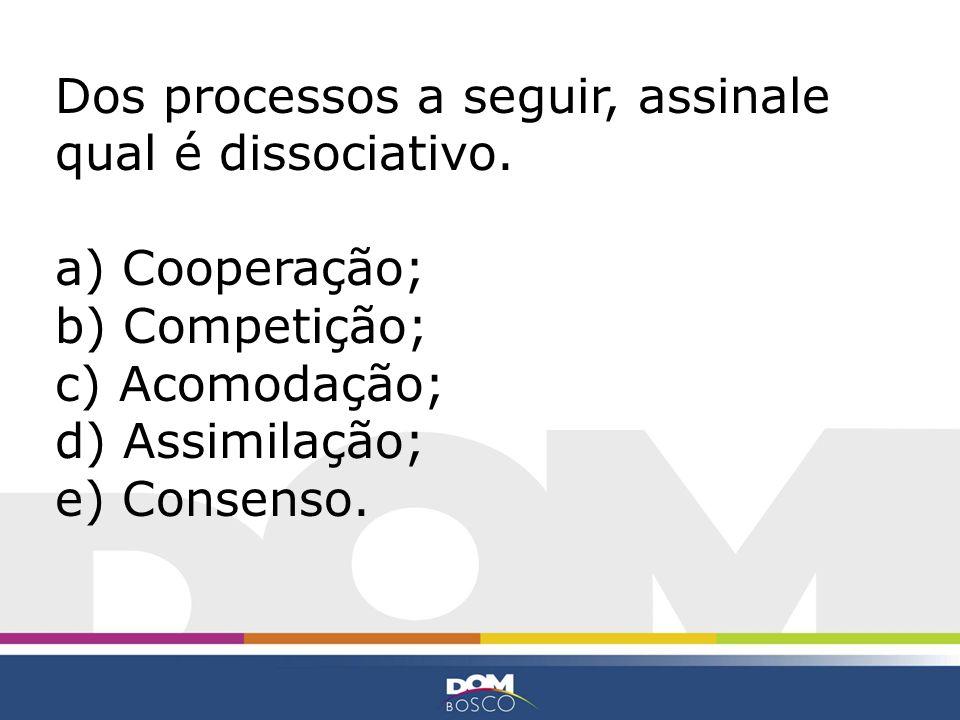 Dos processos a seguir, assinale qual é dissociativo.
