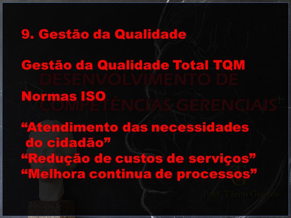 9. Gestão da Qualidade Gestão da Qualidade Total TQM. Normas ISO. Atendimento das necessidades. do cidadão