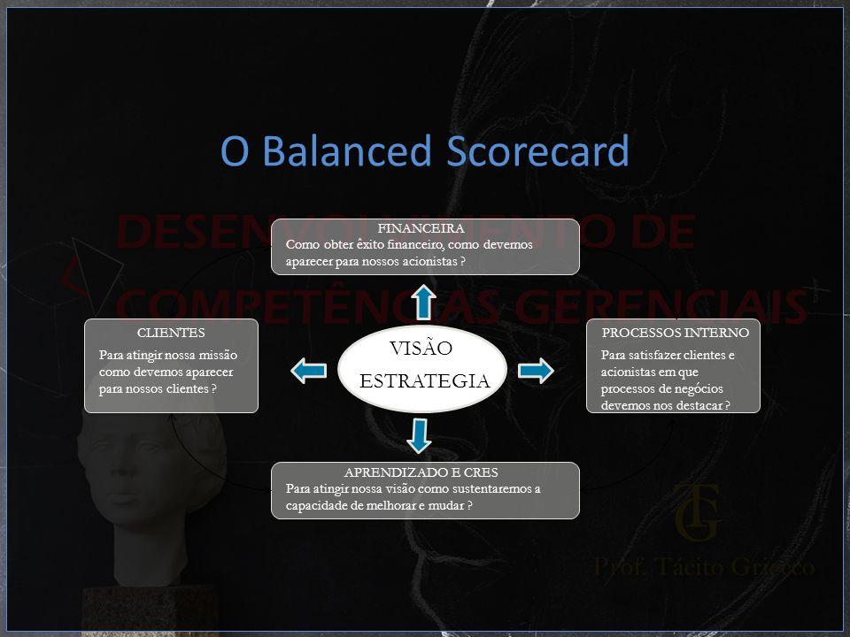 O Balanced Scorecard VISÃO ESTRATEGIA FINANCEIRA