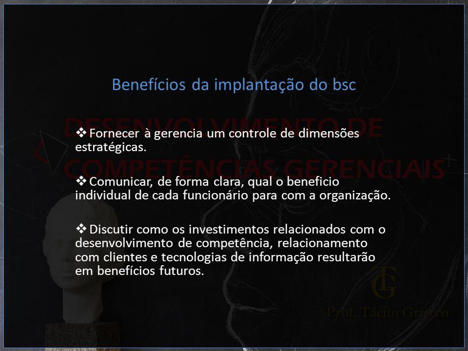 Benefícios da implantação do bsc