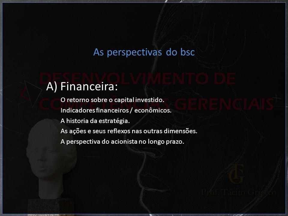 A) Financeira: As perspectivas do bsc