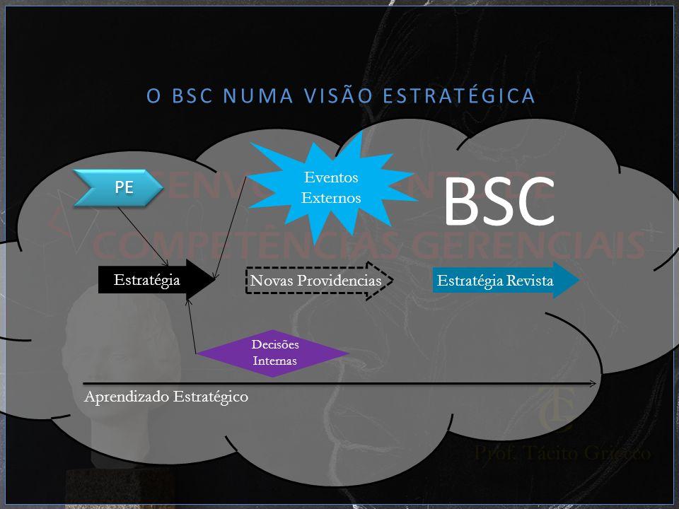 o bsc numa visão estratégica