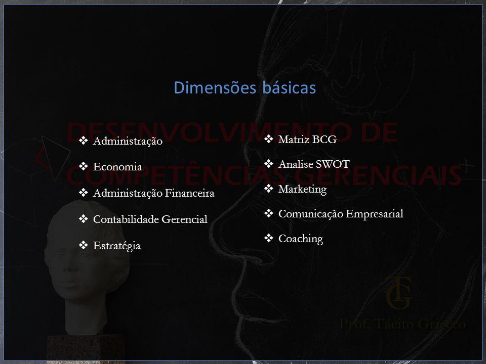 Dimensões básicas Administração Economia Administração Financeira