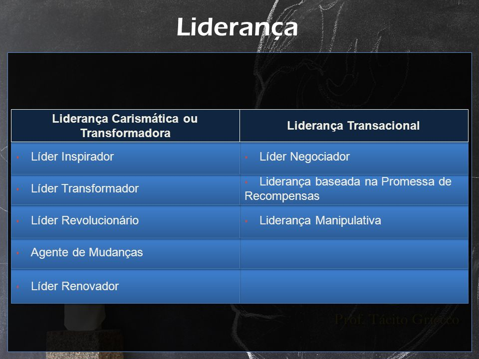 Liderança Transacional Liderança Carismática ou Transformadora