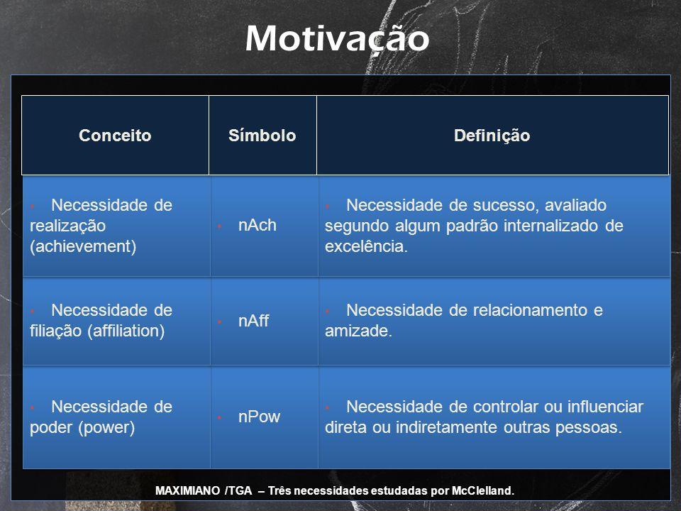 MAXIMIANO /TGA – Três necessidades estudadas por McClelland.