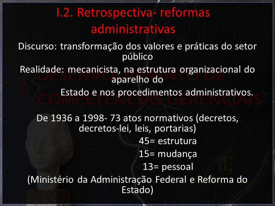 I.2. Retrospectiva- reformas administrativas