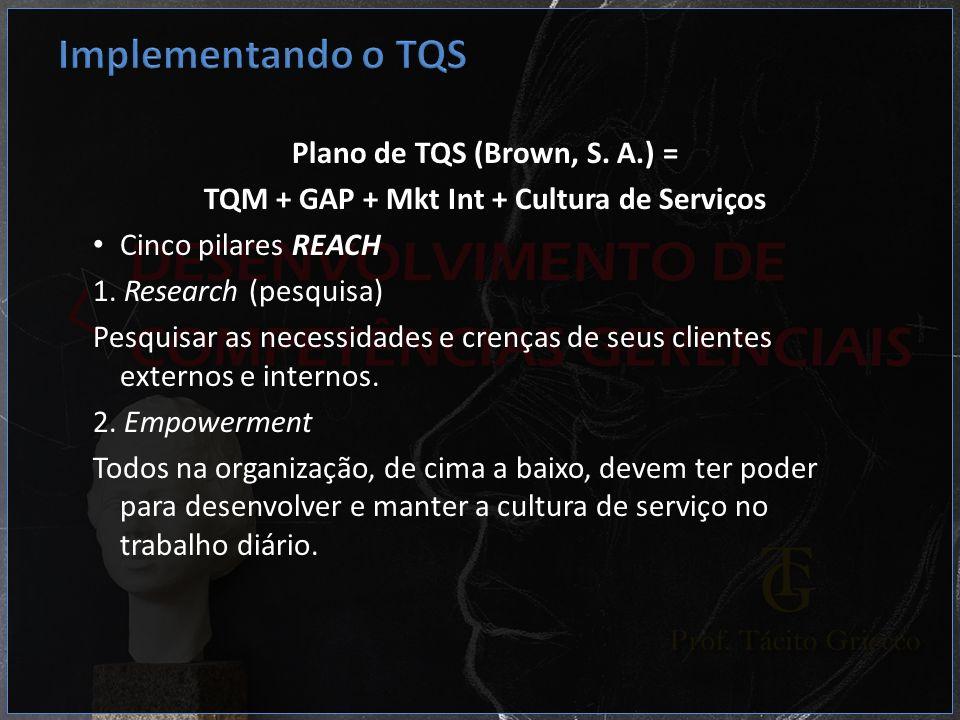 Implementando o TQS Plano de TQS (Brown, S. A.) =