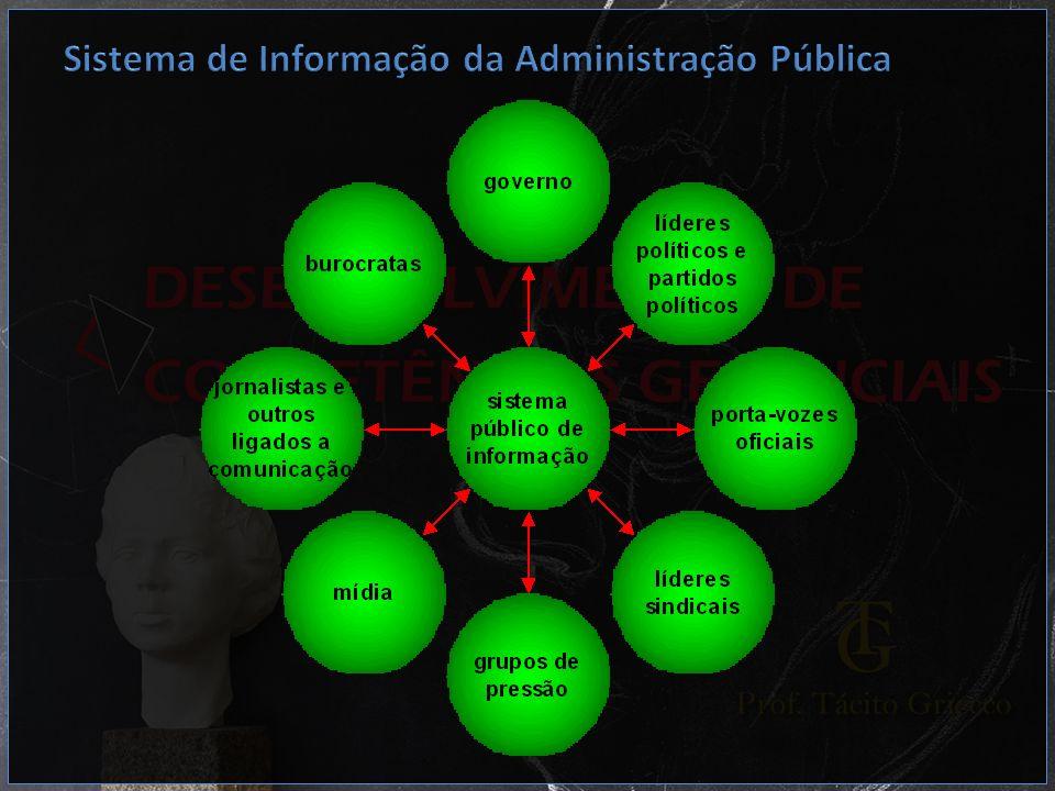 Sistema de Informação da Administração Pública