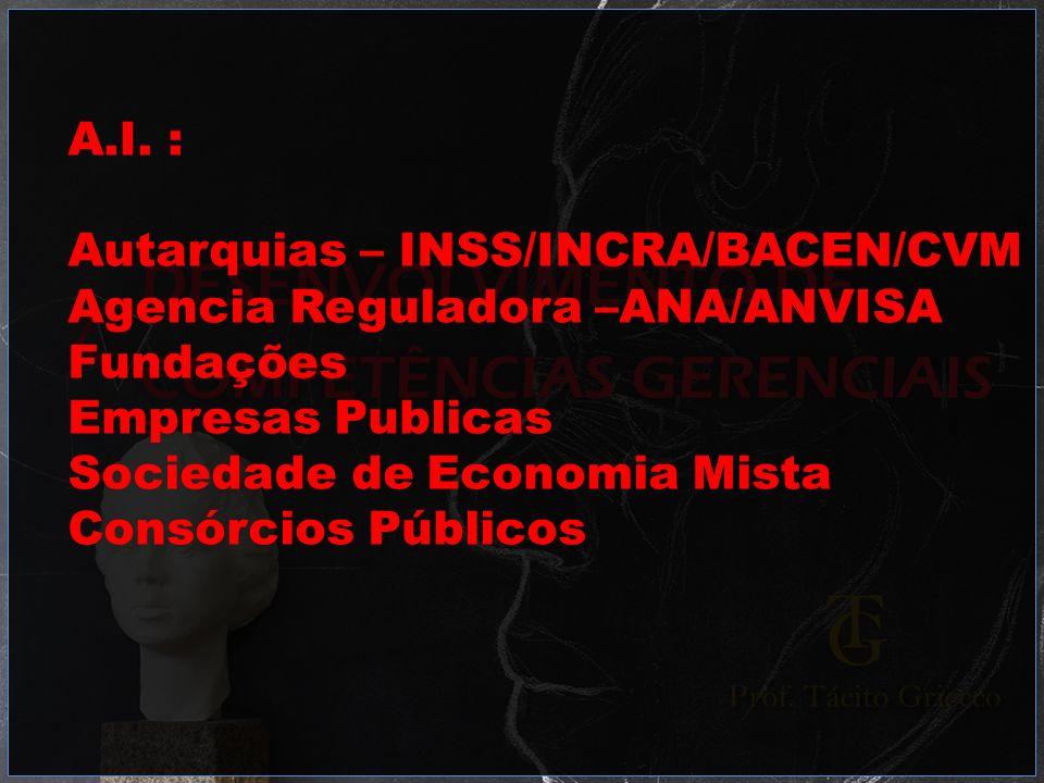 A.I. : Autarquias – INSS/INCRA/BACEN/CVM. Agencia Reguladora –ANA/ANVISA. Fundações. Empresas Publicas.