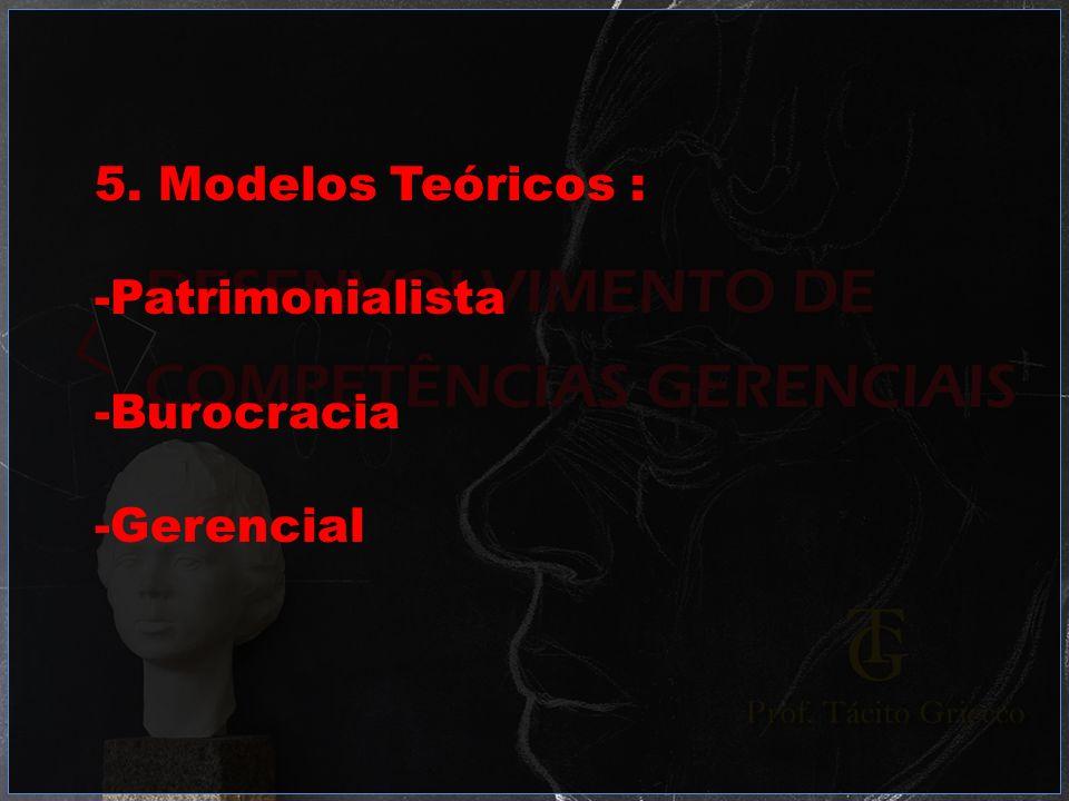 5. Modelos Teóricos : Patrimonialista Burocracia Gerencial