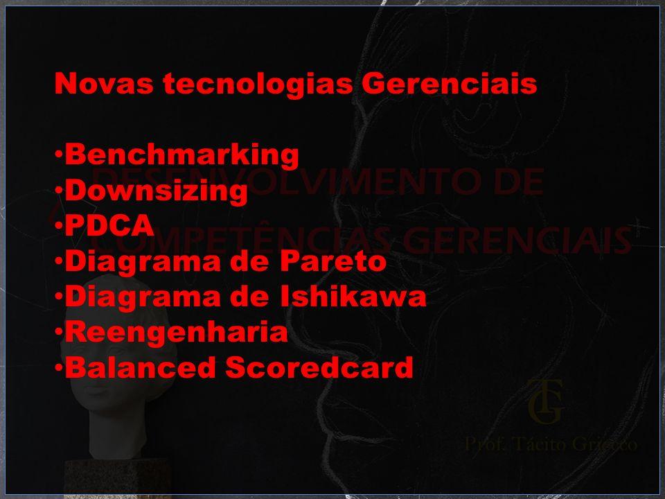 Novas tecnologias Gerenciais