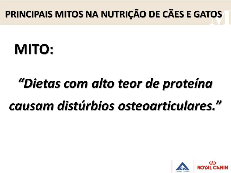 Dietas com alto teor de proteína causam distúrbios osteoarticulares.