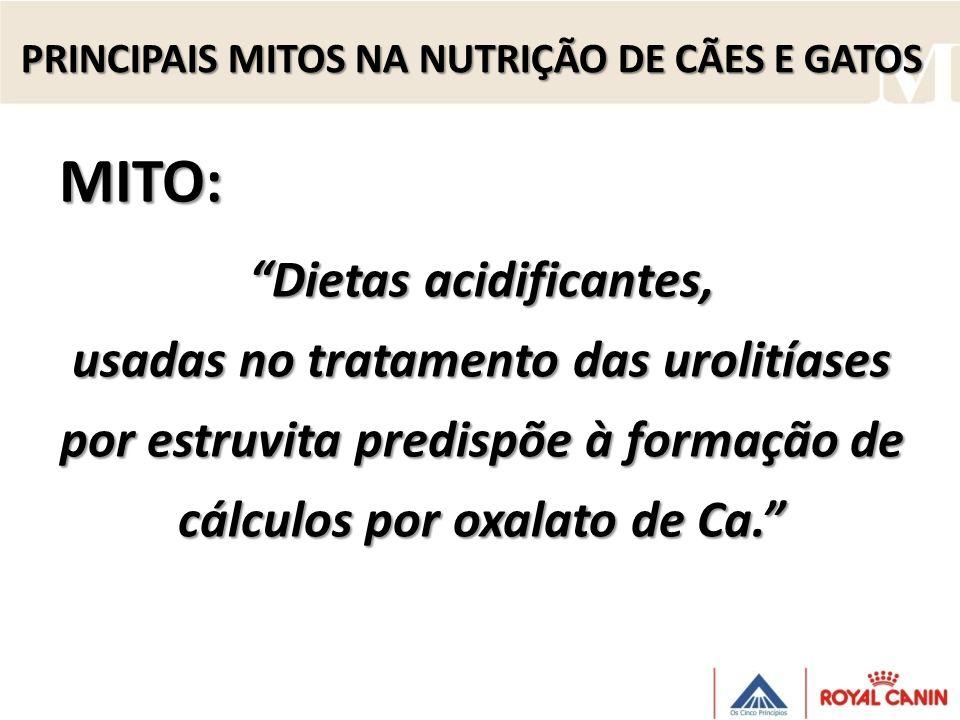 MITO: Dietas acidificantes, usadas no tratamento das urolitíases