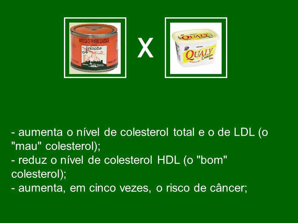 X - aumenta o nível de colesterol total e o de LDL (o mau colesterol); - reduz o nível de colesterol HDL (o bom colesterol);