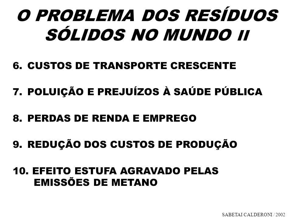 O PROBLEMA DOS RESÍDUOS SÓLIDOS NO MUNDO II