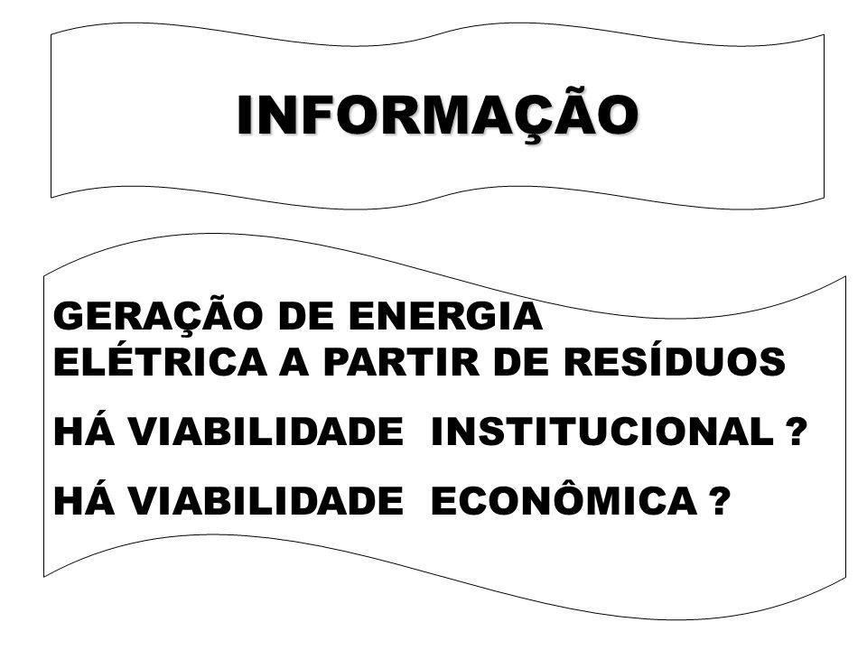 INFORMAÇÃO GERAÇÃO DE ENERGIA ELÉTRICA A PARTIR DE RESÍDUOS