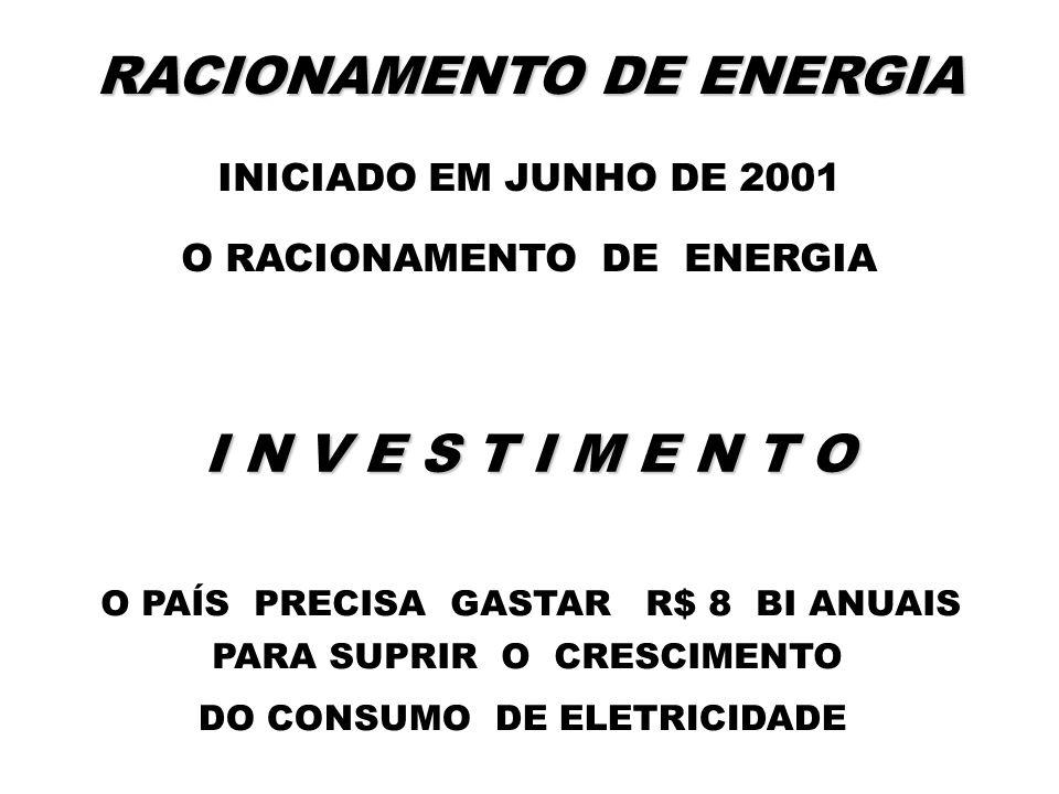 RACIONAMENTO DE ENERGIA