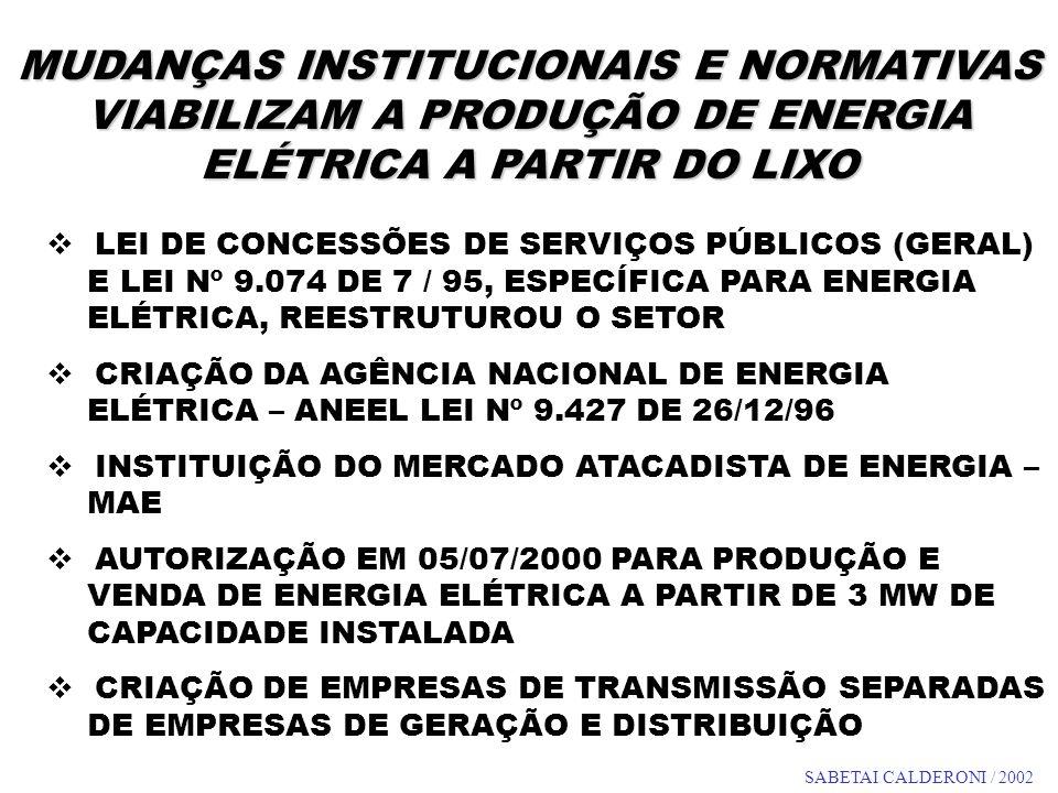 MUDANÇAS INSTITUCIONAIS E NORMATIVAS VIABILIZAM A PRODUÇÃO DE ENERGIA ELÉTRICA A PARTIR DO LIXO