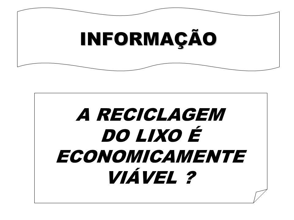 A RECICLAGEM DO LIXO É ECONOMICAMENTE VIÁVEL