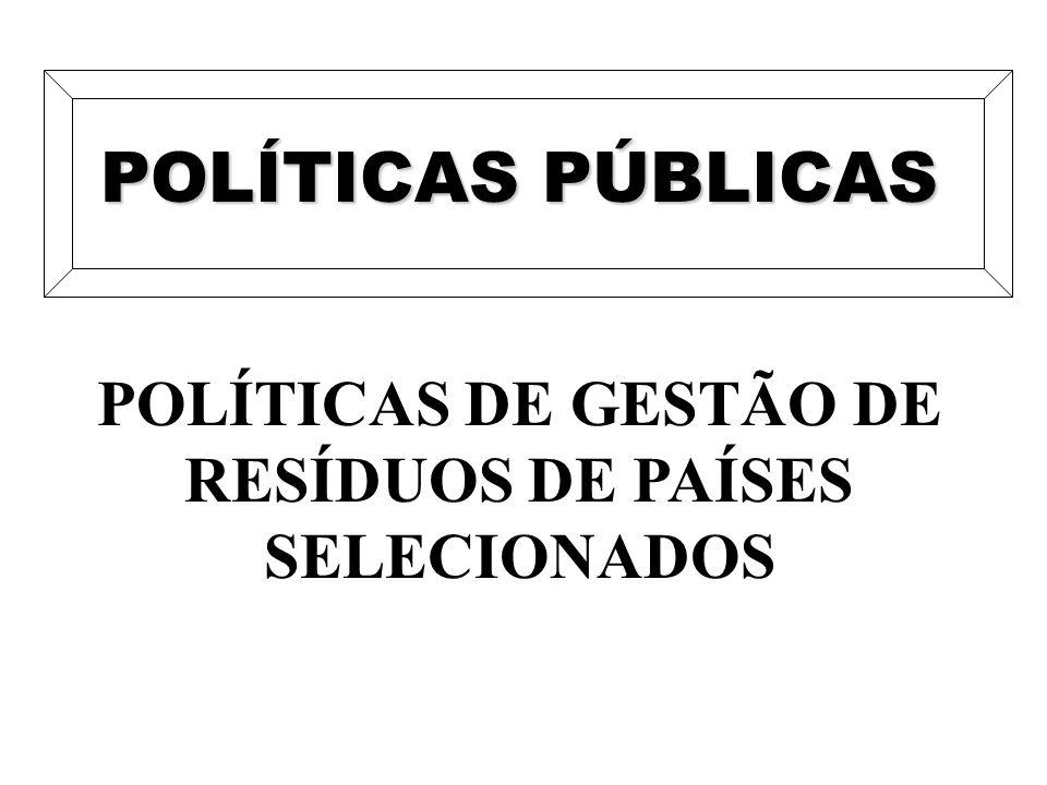 POLÍTICAS DE GESTÃO DE RESÍDUOS DE PAÍSES SELECIONADOS