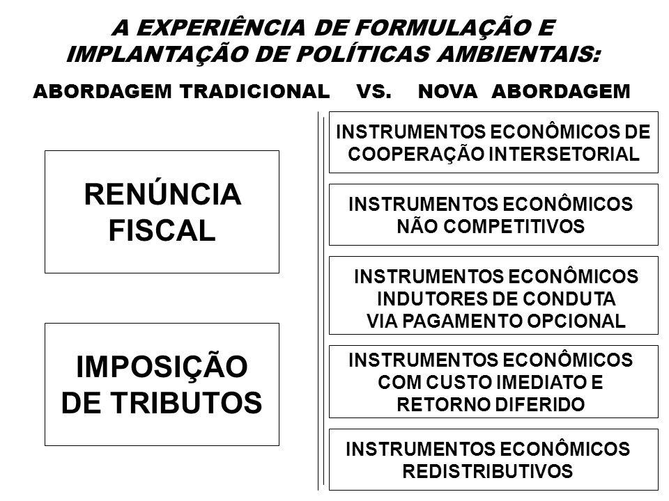RENÚNCIA FISCAL IMPOSIÇÃO DE TRIBUTOS