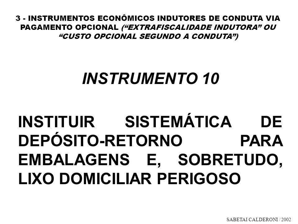 3 - INSTRUMENTOS ECONÔMICOS INDUTORES DE CONDUTA VIA PAGAMENTO OPCIONAL ( EXTRAFISCALIDADE INDUTORA OU CUSTO OPCIONAL SEGUNDO A CONDUTA )