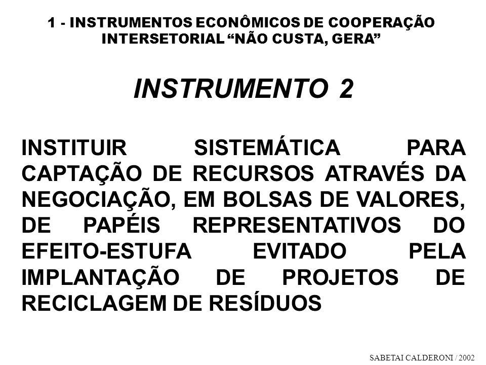 1 - INSTRUMENTOS ECONÔMICOS DE COOPERAÇÃO INTERSETORIAL NÃO CUSTA, GERA